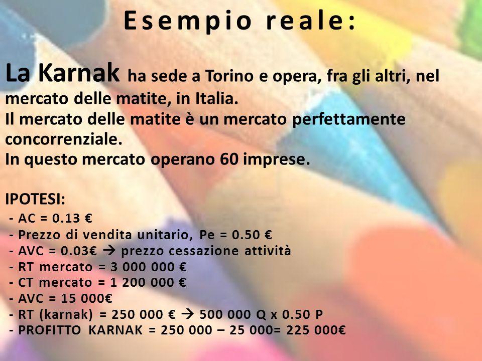 Esempio reale: La Karnak ha sede a Torino e opera, fra gli altri, nel mercato delle matite, in Italia. Il mercato delle matite è un mercato perfettame