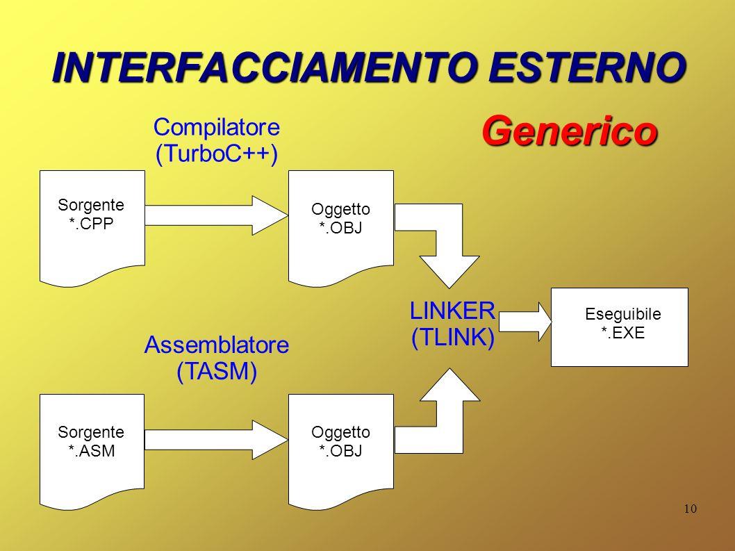 10 INTERFACCIAMENTO ESTERNO LINKER (TLINK) Compilatore (TurboC++) Assemblatore (TASM) Sorgente *.ASM Sorgente *.CPP Oggetto *.OBJ Oggetto *.OBJ Eseguibile *.EXE Generico