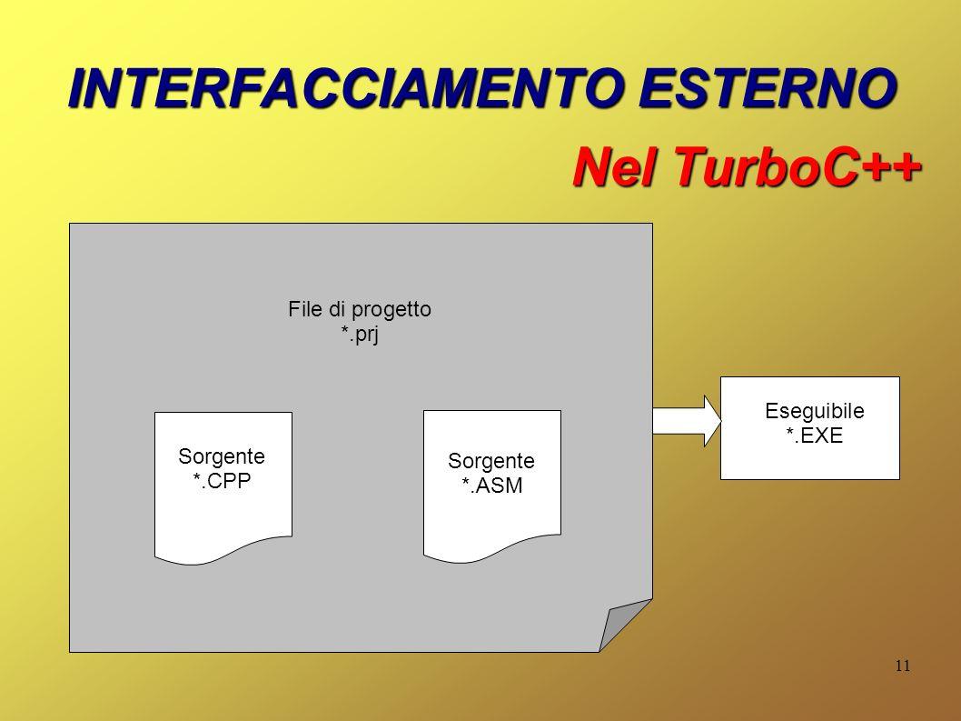 11 File di progetto *.prj INTERFACCIAMENTO ESTERNO Sorgente *.ASM Sorgente *.CPP Eseguibile *.EXE Nel TurboC++