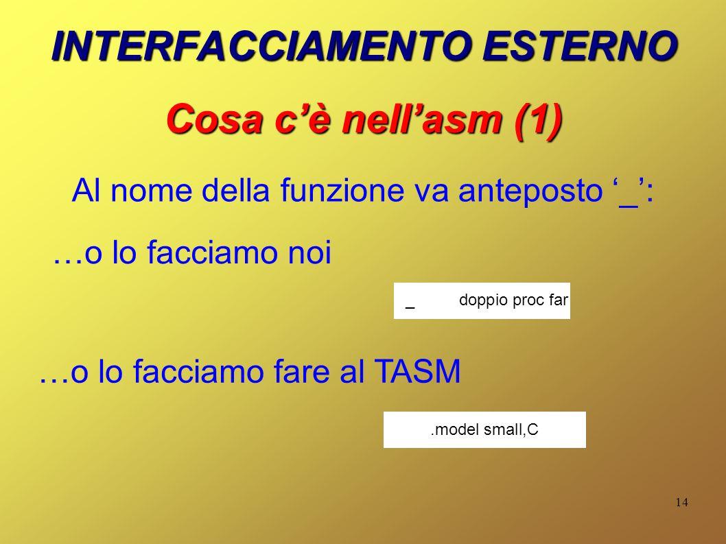 14 INTERFACCIAMENTO ESTERNO Cosa cè nellasm (1) Al nome della funzione va anteposto _: …o lo facciamo noi doppio proc far _ …o lo facciamo fare al TASM.model small,C