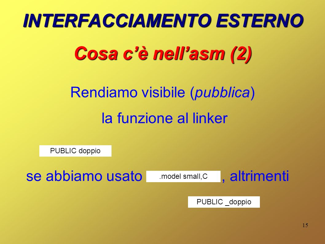 15 INTERFACCIAMENTO ESTERNO Cosa cè nellasm (2) Rendiamo visibile (pubblica) la funzione al linker PUBLIC doppio PUBLIC _doppio se abbiamo usato.model small,C, altrimenti