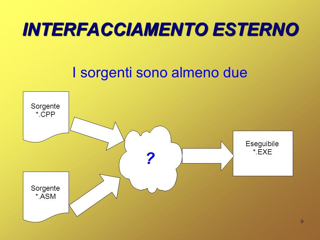 9 INTERFACCIAMENTO ESTERNO Sorgente *.CPP Sorgente *.ASM I sorgenti sono almeno due Eseguibile *.EXE ?