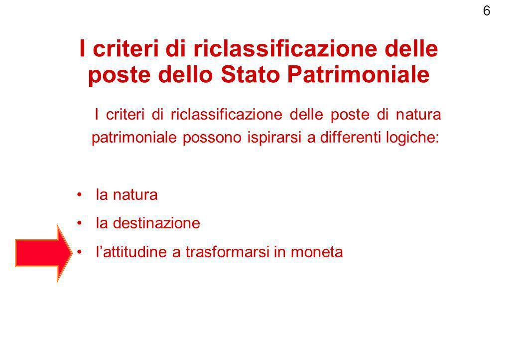 6 I criteri di riclassificazione delle poste dello Stato Patrimoniale I criteri di riclassificazione delle poste di natura patrimoniale possono ispira