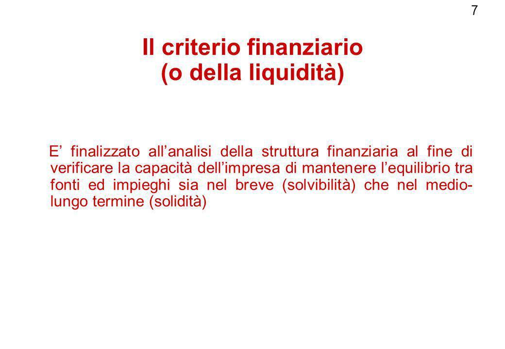 8 Il criterio finanziario (o della liquidità) Le poste patrimoniali sono posizionate in uno schema a sezioni contrapposte secondo la loro attitudine a tradursi più o meno velocemente in entrate/uscite di moneta (entro/oltre i 12 mesi dalla chiusura dellesercizio) Le attività sono esposte in base al grado di liquidità in ordine decrescente (tendenza a tradursi in flussi monetari in entrata) Le passività sono esposte in base al grado di esigibilità in ordine decrescente (tendenza a tradursi in flussi monetari in uscita) Espone le attività già al netto delle eventuali poste indirettamente rettificative (F.do ammortamento, F.do svalutazione, ecc.)
