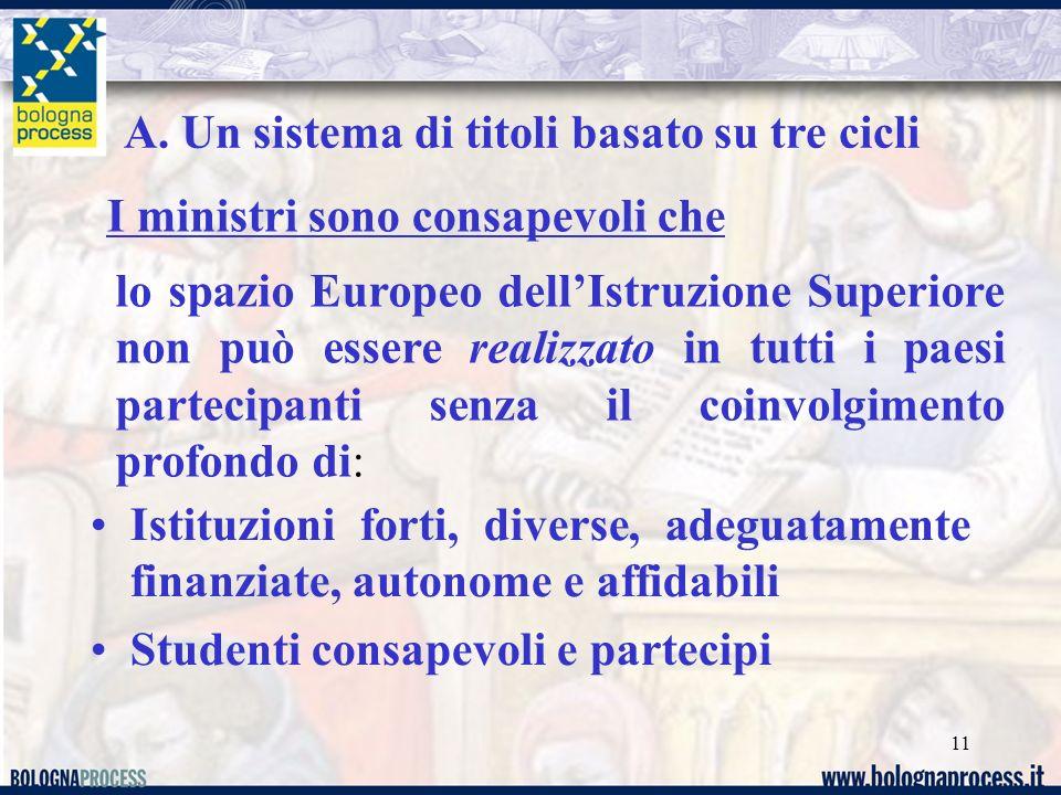 11 Istituzioni forti, diverse, adeguatamente finanziate, autonome e affidabili Studenti consapevoli e partecipi lo spazio Europeo dellIstruzione Superiore non può essere realizzato in tutti i paesi partecipanti senza il coinvolgimento profondo di: I ministri sono consapevoli che A.