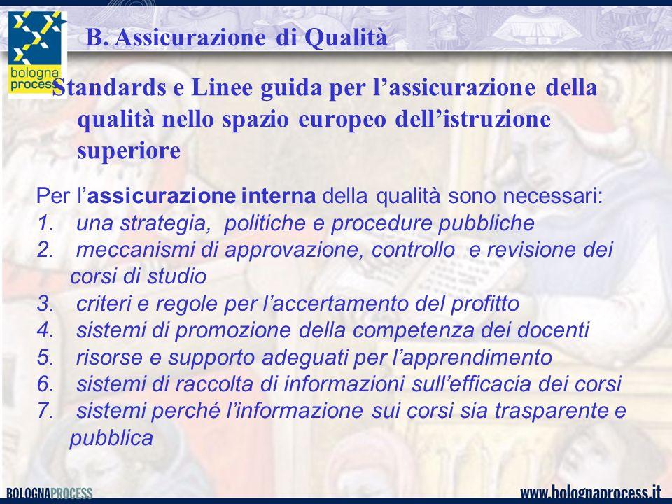 Standards e Linee guida per lassicurazione della qualità nello spazio europeo dellistruzione superiore Per lassicurazione interna della qualità sono necessari: 1.