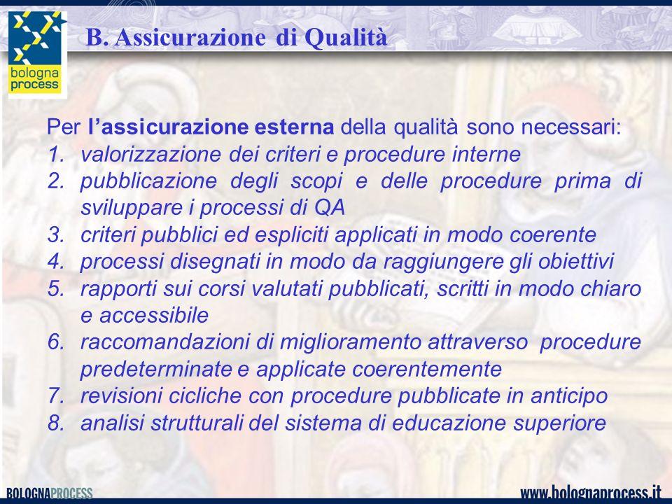 Per lassicurazione esterna della qualità sono necessari: 1.valorizzazione dei criteri e procedure interne 2.pubblicazione degli scopi e delle procedure prima di sviluppare i processi di QA 3.criteri pubblici ed espliciti applicati in modo coerente 4.processi disegnati in modo da raggiungere gli obiettivi 5.rapporti sui corsi valutati pubblicati, scritti in modo chiaro e accessibile 6.raccomandazioni di miglioramento attraverso procedure predeterminate e applicate coerentemente 7.revisioni cicliche con procedure pubblicate in anticipo 8.analisi strutturali del sistema di educazione superiore B.