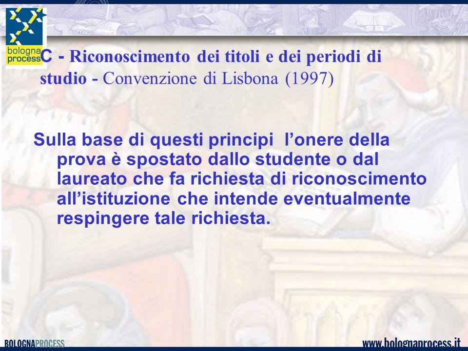 C - Riconoscimento dei titoli e dei periodi di studio - Convenzione di Lisbona (1997) Sulla base di questi principi lonere della prova è spostato dallo studente o dal laureato che fa richiesta di riconoscimento allistituzione che intende eventualmente respingere tale richiesta.