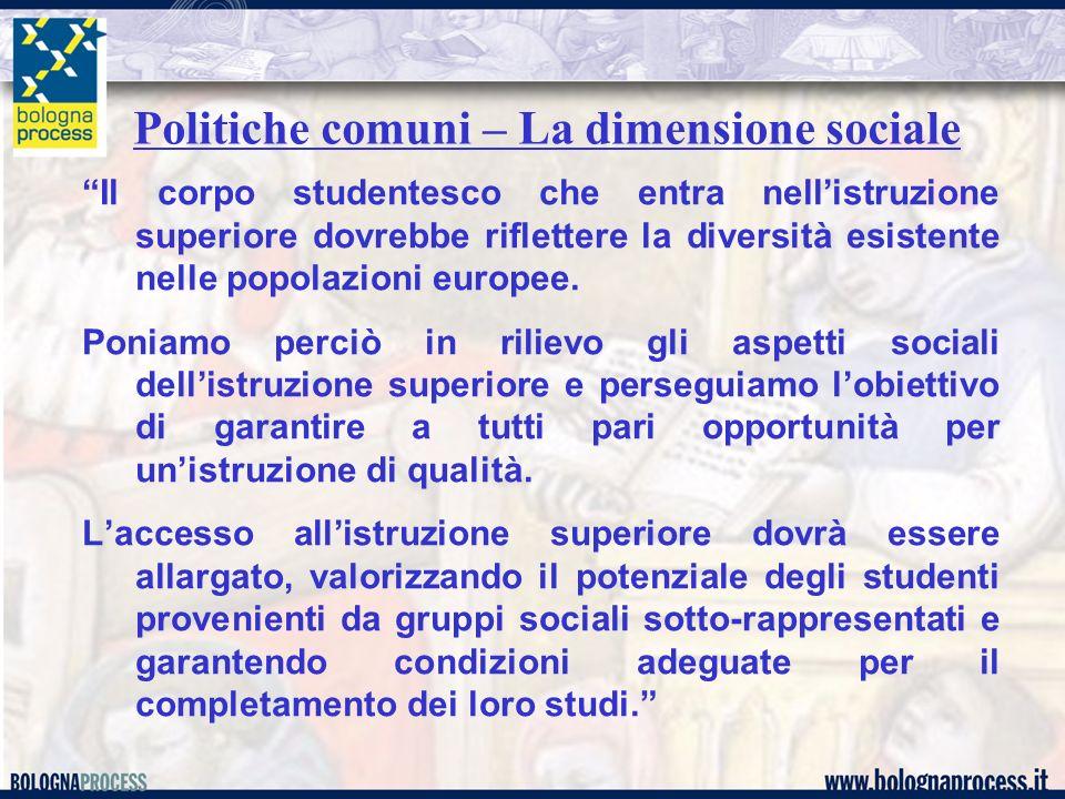 Politiche comuni – La dimensione sociale Il corpo studentesco che entra nellistruzione superiore dovrebbe riflettere la diversità esistente nelle popolazioni europee.
