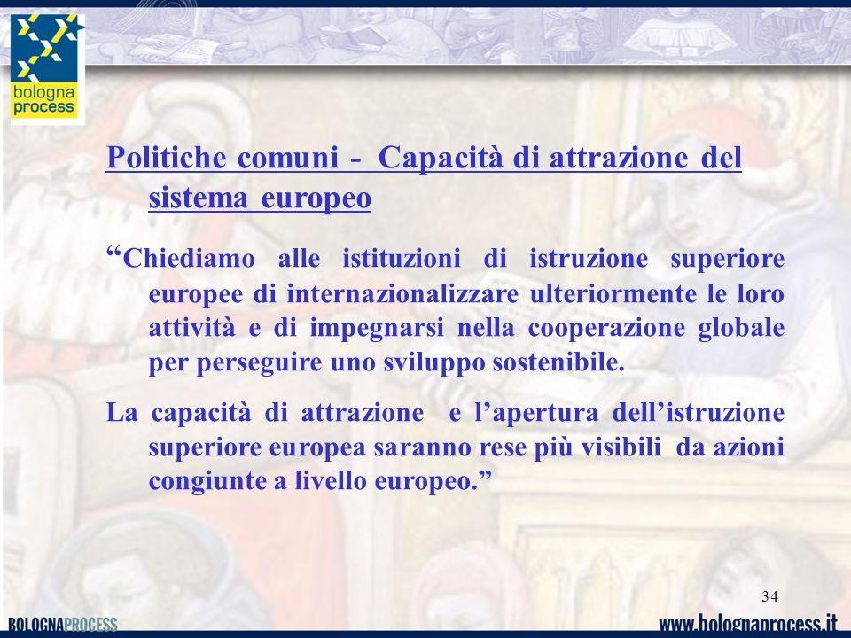 34 Politiche comuni - Capacità di attrazione del sistema europeo Chiediamo alle istituzioni di istruzione superiore europee di internazionalizzare ulteriormente le loro attività e di impegnarsi nella cooperazione globale per perseguire uno sviluppo sostenibile.