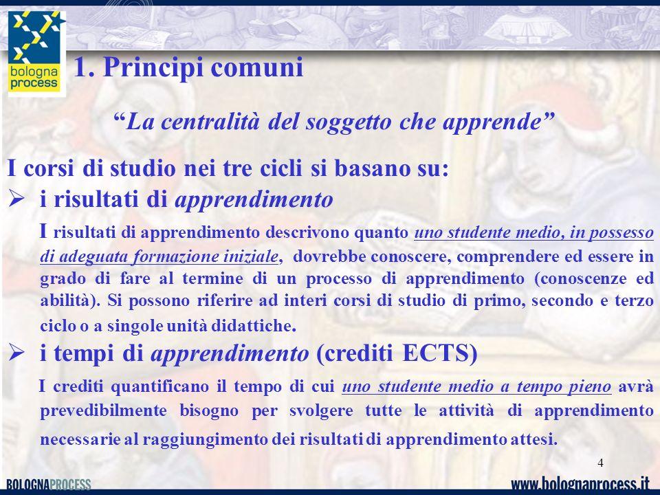 4 1. Principi comuni La centralità del soggetto che apprende I corsi di studio nei tre cicli si basano su: i risultati di apprendimento I risultati di