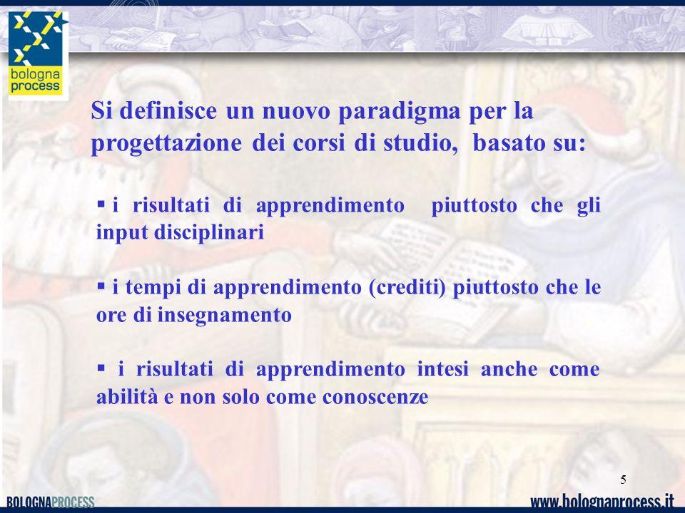 26 1.Completamento di tutte le azioni comuni in tutti i paesi partecipanti (Tre cicli, qualità, riconoscimento) 2.Applicazione del principio comune che mette lo studente al centro del sistema 3.