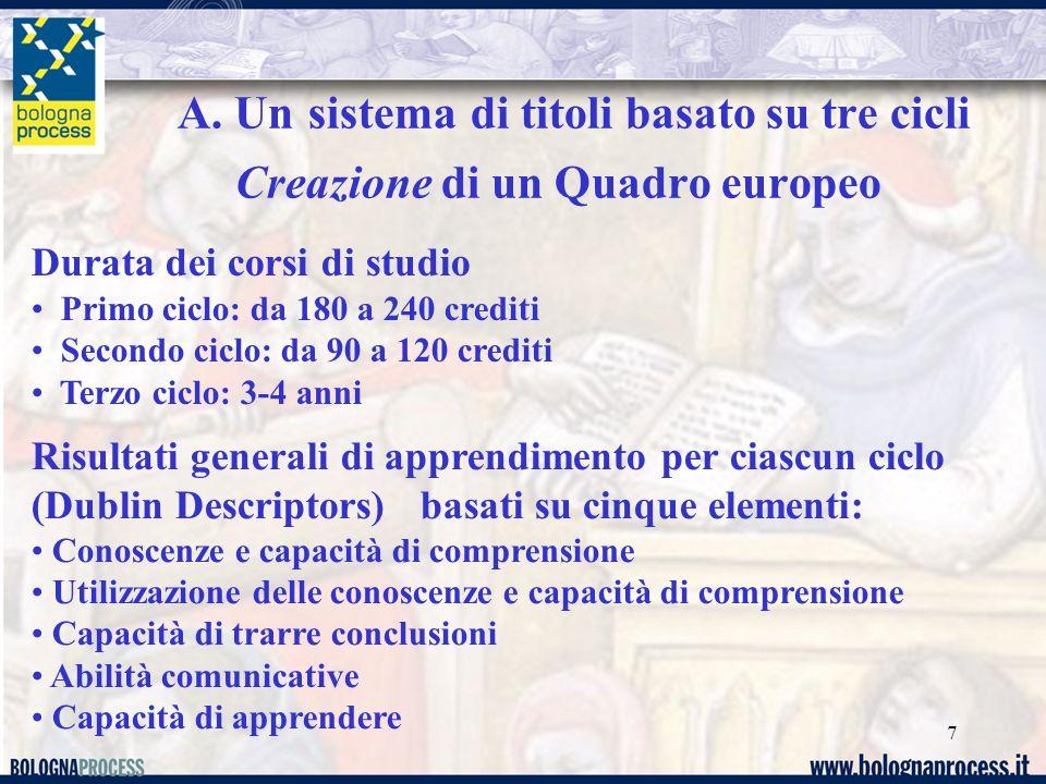 7 A. Un sistema di titoli basato su tre cicli Creazione di un Quadro europeo Durata dei corsi di studio Primo ciclo: da 180 a 240 crediti Secondo cicl