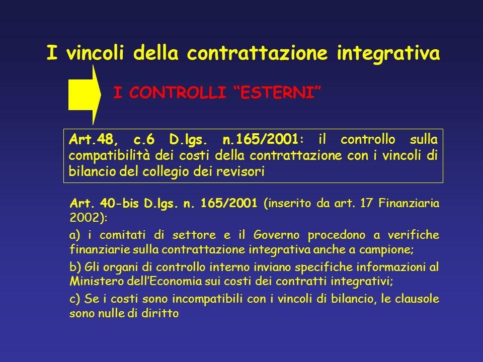 I vincoli della contrattazione integrativa Art.48, c.6 D.lgs.