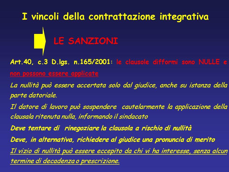 I vincoli della contrattazione integrativa Art.40, c.3 D.lgs. n.165/2001: le clausole difformi sono NULLE e non possono essere applicate La nullità pu