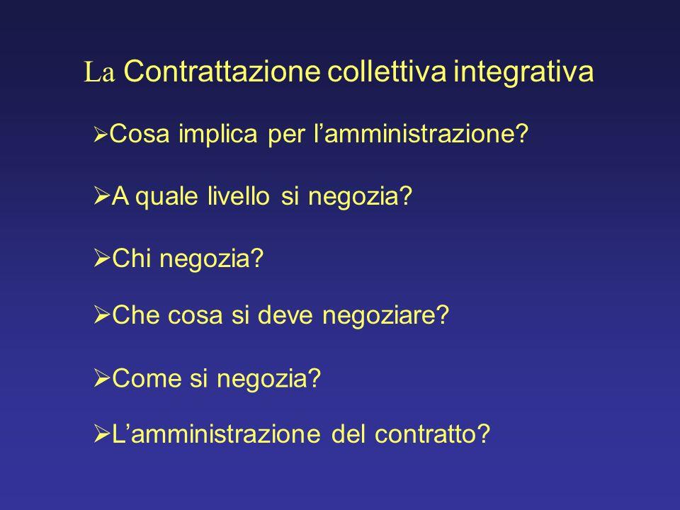 A quale livello si negozia? Che cosa si deve negoziare? Come si negozia? Chi negozia? Cosa implica per lamministrazione? Lamministrazione del contratt