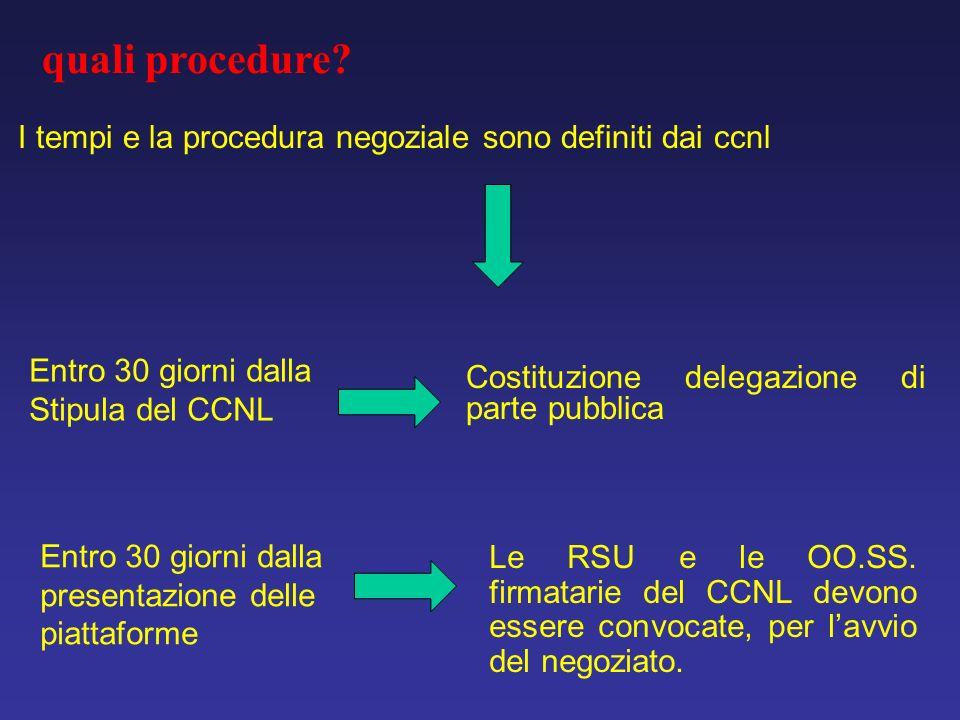 quali procedure? Le RSU e le OO.SS. firmatarie del CCNL devono essere convocate, per lavvio del negoziato. Costituzione delegazione di parte pubblica
