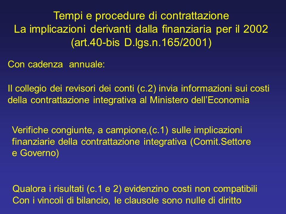 Tempi e procedure di contrattazione La implicazioni derivanti dalla finanziaria per il 2002 (art.40-bis D.lgs.n.165/2001) Con cadenza annuale: Il collegio dei revisori dei conti (c.2) invia informazioni sui costi della contrattazione integrativa al Ministero dellEconomia Verifiche congiunte, a campione,(c.1) sulle implicazioni finanziarie della contrattazione integrativa (Comit.Settore e Governo) Qualora i risultati (c.1 e 2) evidenzino costi non compatibili Con i vincoli di bilancio, le clausole sono nulle di diritto