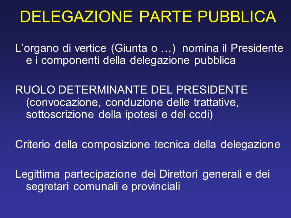 DELEGAZIONE PARTE PUBBLICA Lorgano di vertice (Giunta o …) nomina il Presidente e i componenti della delegazione pubblica RUOLO DETERMINANTE DEL PRESI