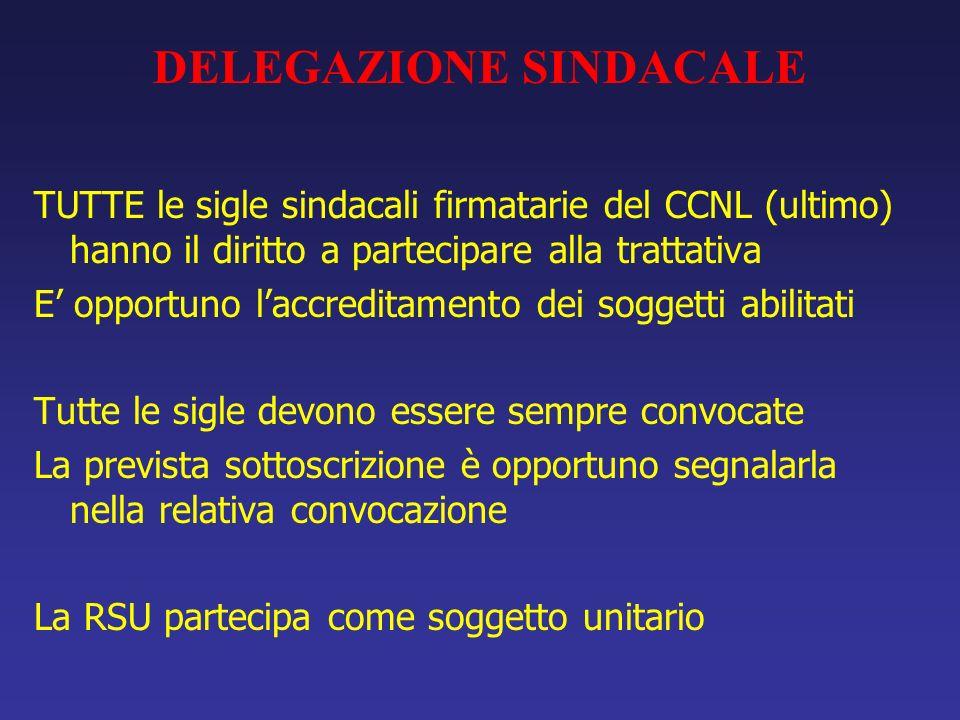 DELEGAZIONE SINDACALE TUTTE le sigle sindacali firmatarie del CCNL (ultimo) hanno il diritto a partecipare alla trattativa E opportuno laccreditamento