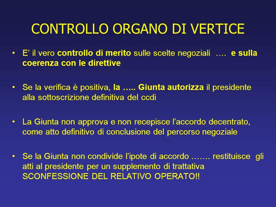 CONTROLLO ORGANO DI VERTICE E il vero controllo di merito sulle scelte negoziali ….
