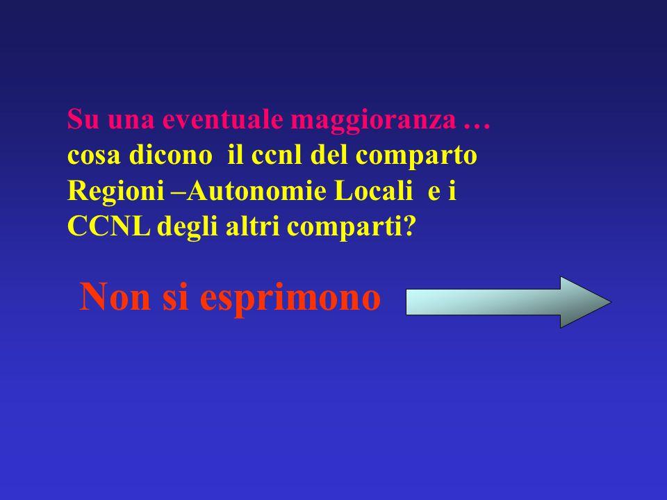Su una eventuale maggioranza … cosa dicono il ccnl del comparto Regioni –Autonomie Locali e i CCNL degli altri comparti.