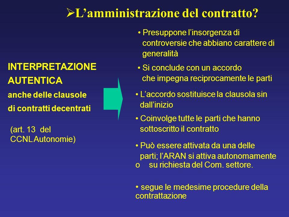 INTERPRETAZIONE AUTENTICA anche delle clausole di contratti decentrati Lamministrazione del contratto? (art. 13 del CCNL Autonomie) segue le medesime