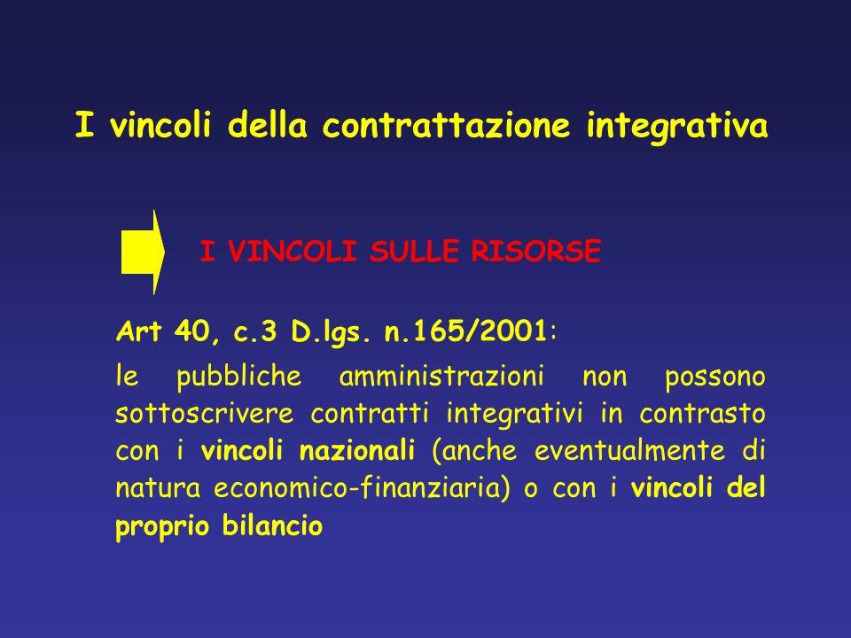I vincoli della contrattazione integrativa Art 40, c.3 D.lgs.