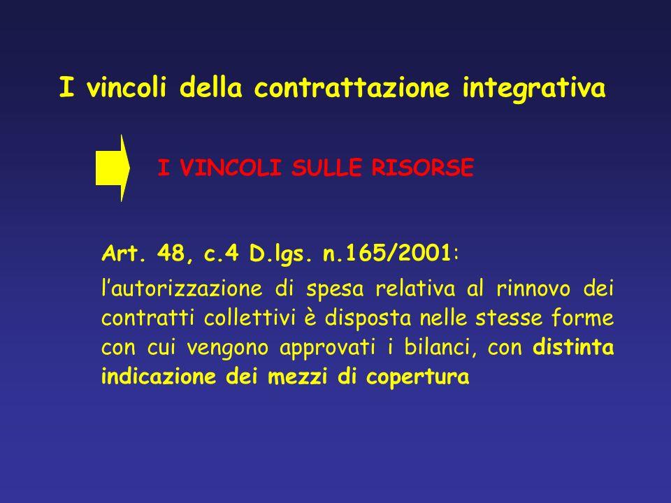 I vincoli della contrattazione integrativa I VINCOLI SULLE RISORSE Art. 48, c.4 D.lgs. n.165/2001: lautorizzazione di spesa relativa al rinnovo dei co