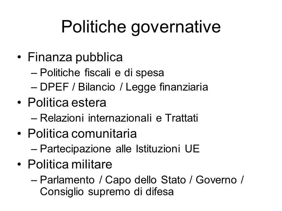 Politiche governative Finanza pubblica –Politiche fiscali e di spesa –DPEF / Bilancio / Legge finanziaria Politica estera –Relazioni internazionali e