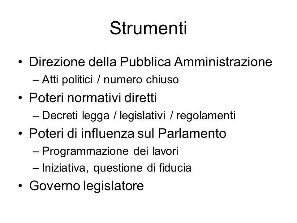 Strumenti Direzione della Pubblica Amministrazione –Atti politici / numero chiuso Poteri normativi diretti –Decreti legga / legislativi / regolamenti