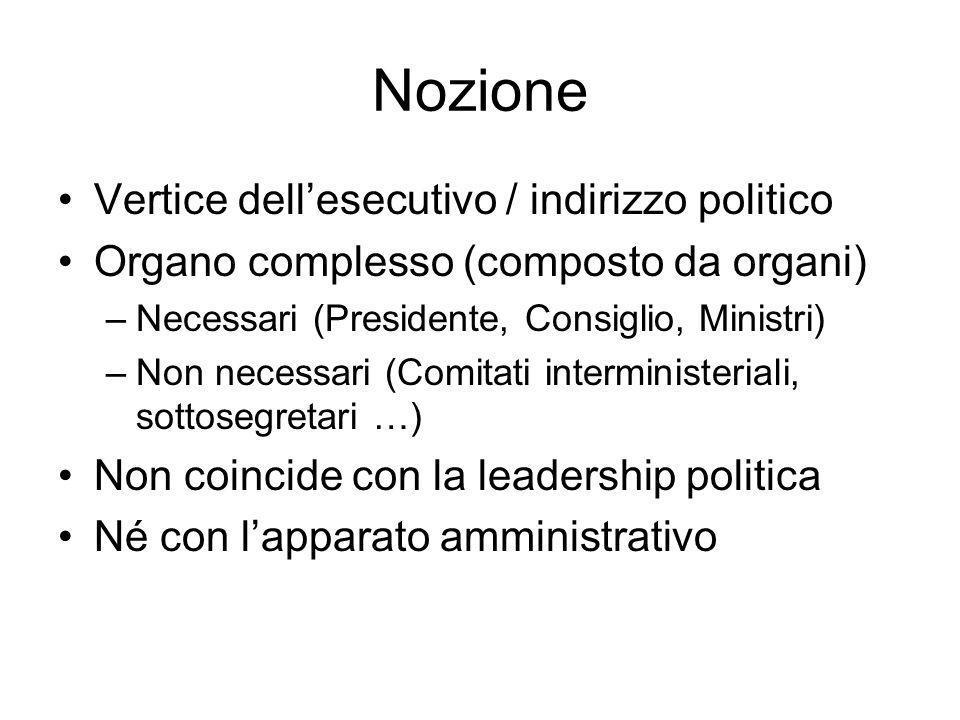 Nozione Vertice dellesecutivo / indirizzo politico Organo complesso (composto da organi) –Necessari (Presidente, Consiglio, Ministri) –Non necessari (