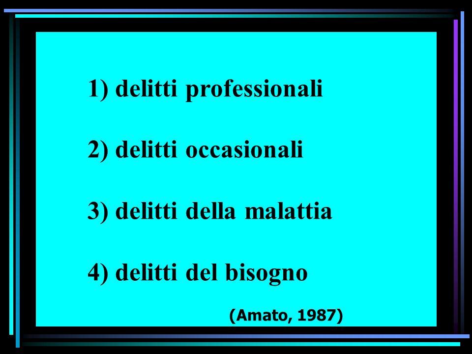 1) delitti professionali 2) delitti occasionali 3) delitti della malattia 4) delitti del bisogno (Amato, 1987)