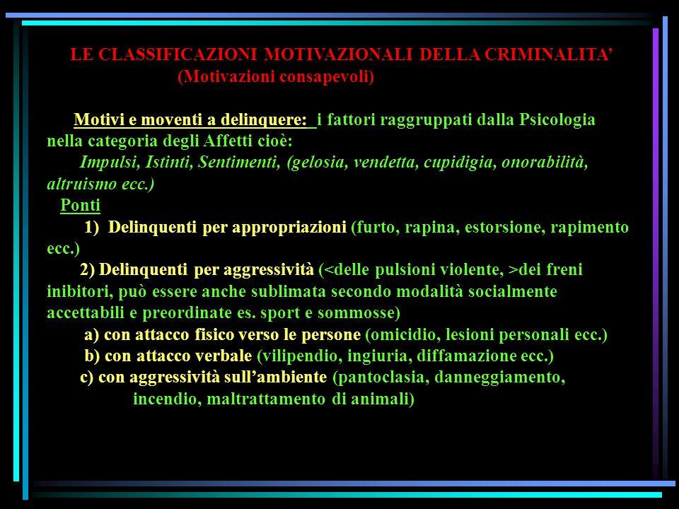 LE CLASSIFICAZIONI MOTIVAZIONALI DELLA CRIMINALITA (Motivazioni consapevoli) Motivi e moventi a delinquere: i fattori raggruppati dalla Psicologia nella categoria degli Affetti cioè: Impulsi, Istinti, Sentimenti, (gelosia, vendetta, cupidigia, onorabilità, altruismo ecc.) Ponti 1) Delinquenti per appropriazioni (furto, rapina, estorsione, rapimento ecc.) 2) Delinquenti per aggressività ( dei freni inibitori, può essere anche sublimata secondo modalità socialmente accettabili e preordinate es.