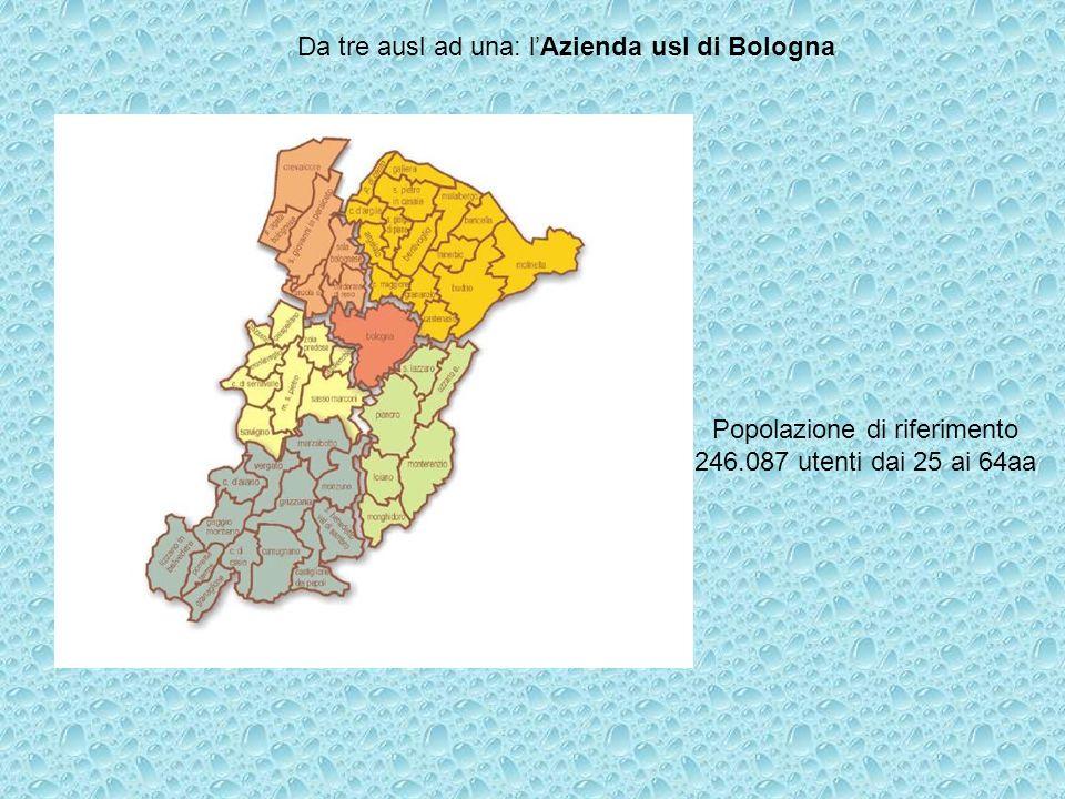 Popolazione di riferimento 246.087 utenti dai 25 ai 64aa Da tre ausl ad una: lAzienda usl di Bologna