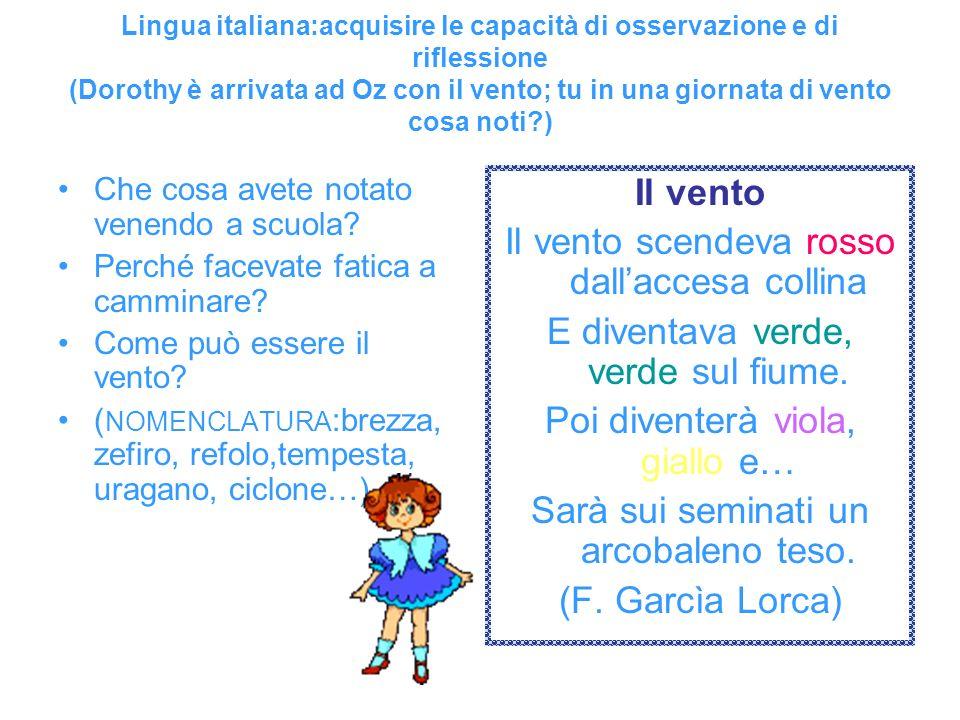 Lingua italiana:acquisire le capacità di osservazione e di riflessione (Dorothy è arrivata ad Oz con il vento; tu in una giornata di vento cosa noti?)