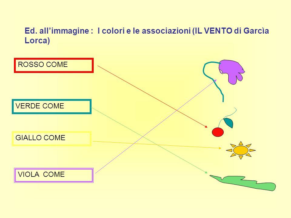 Ed. allimmagine : I colori e le associazioni (IL VENTO di Garcìa Lorca) ROSSO COME VERDE COME VIOLA COME GIALLO COME
