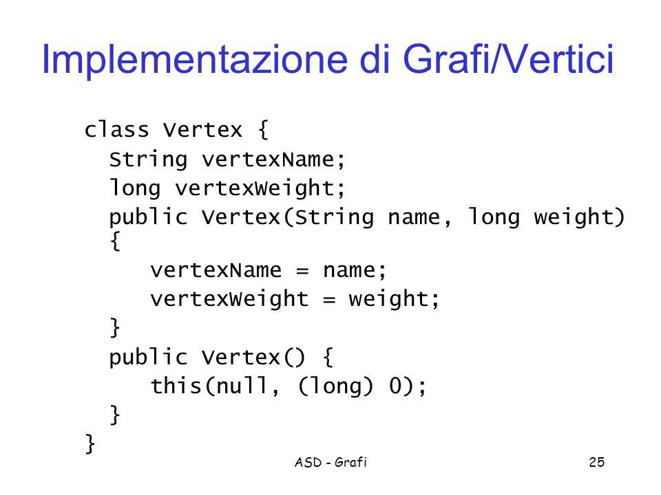 ASD - Grafi25 Implementazione di Grafi/Vertici class Vertex { String vertexName; long vertexWeight; public Vertex(String name, long weight) { vertexName = name; vertexWeight = weight; } public Vertex() { this(null, (long) 0); }