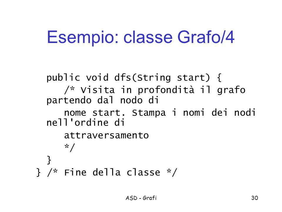ASD - Grafi30 Esempio: classe Grafo/4 public void dfs(String start) { /* Visita in profondità il grafo partendo dal nodo di nome start.
