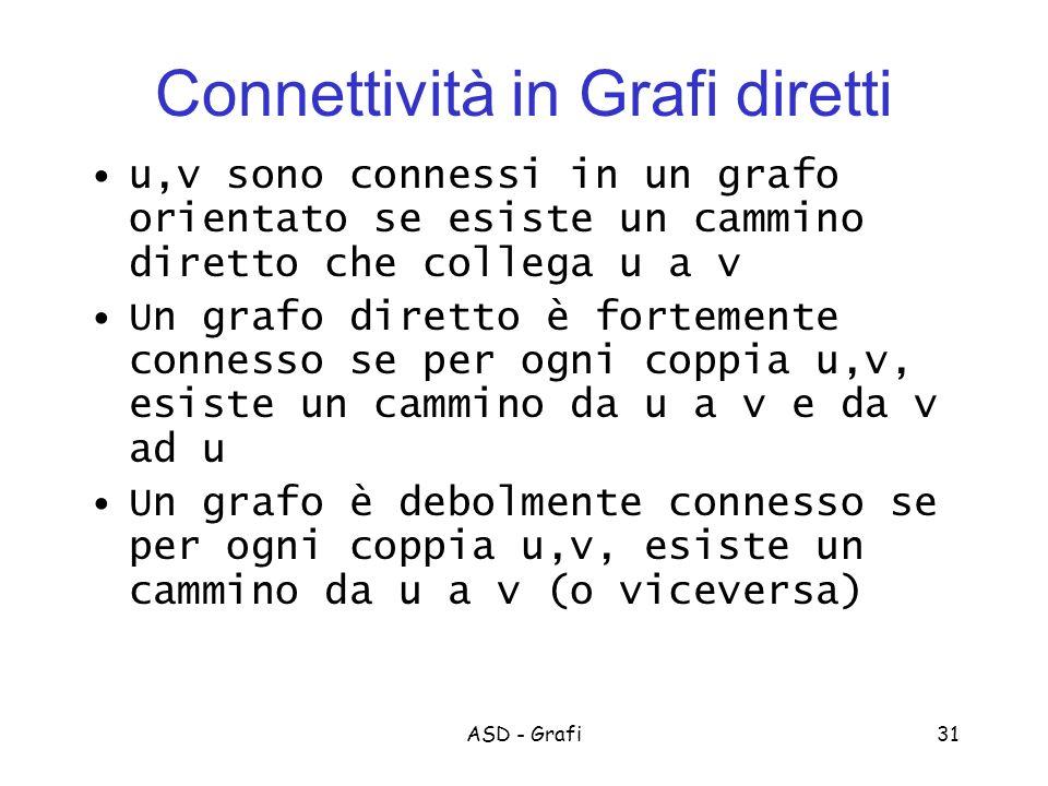 ASD - Grafi31 Connettività in Grafi diretti u,v sono connessi in un grafo orientato se esiste un cammino diretto che collega u a v Un grafo diretto è fortemente connesso se per ogni coppia u,v, esiste un cammino da u a v e da v ad u Un grafo è debolmente connesso se per ogni coppia u,v, esiste un cammino da u a v (o viceversa)