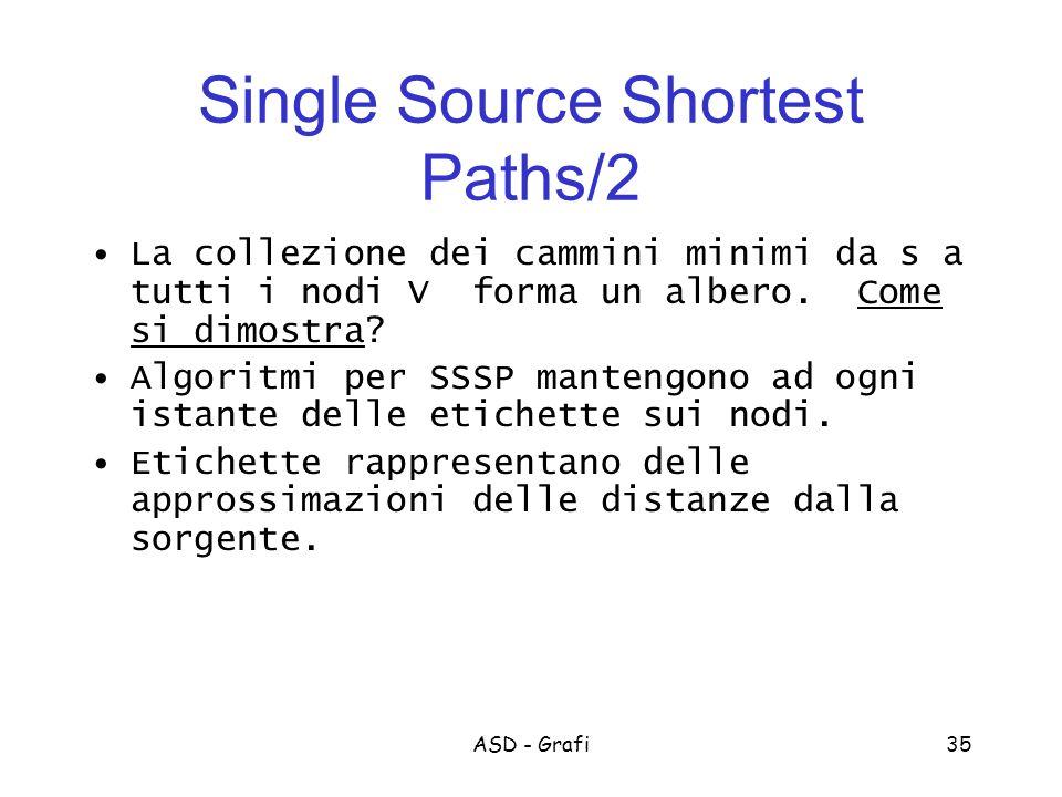 ASD - Grafi35 Single Source Shortest Paths/2 La collezione dei cammini minimi da s a tutti i nodi V forma un albero.