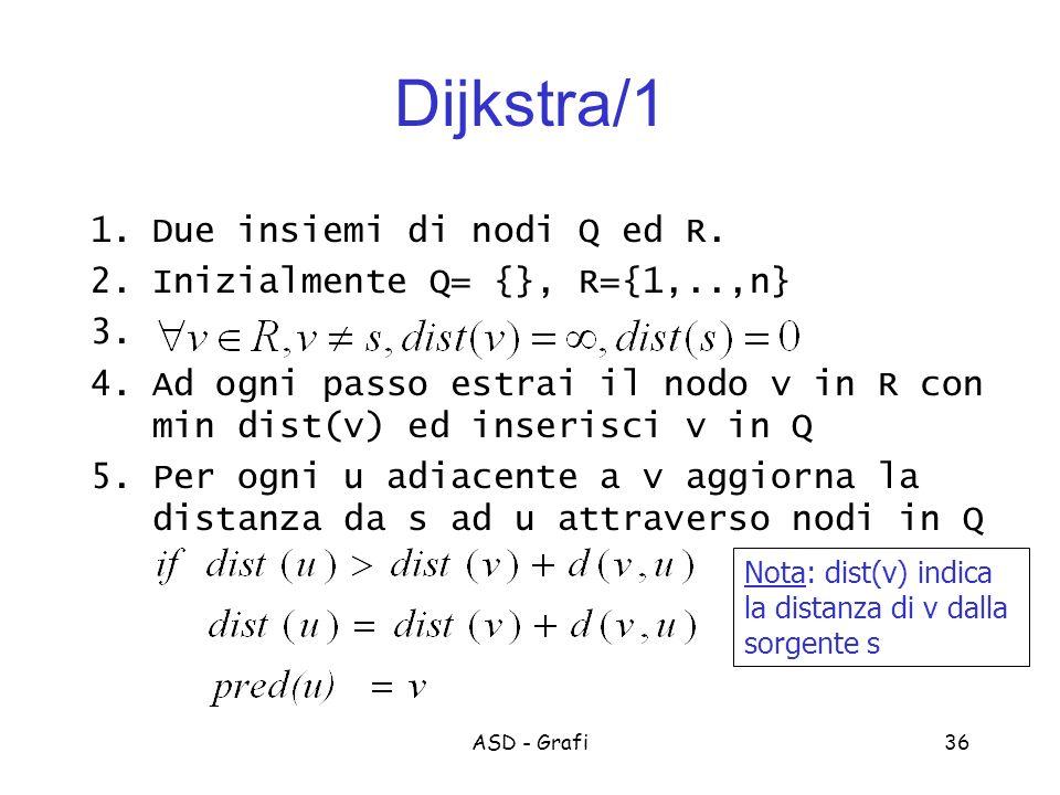 ASD - Grafi36 Dijkstra/1 1.Due insiemi di nodi Q ed R.