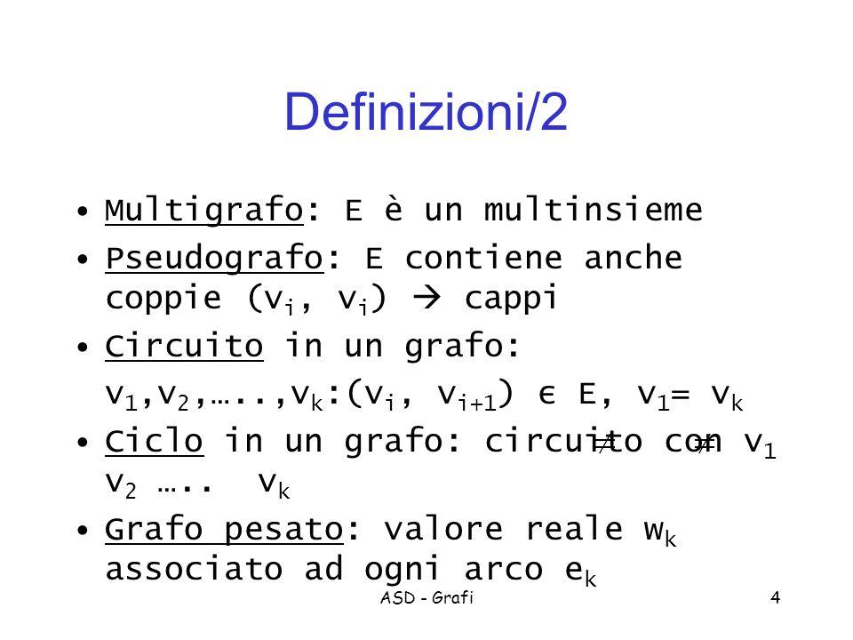 ASD - Grafi4 Definizioni/2 Multigrafo: E è un multinsieme Pseudografo: E contiene anche coppie (v i, v i ) cappi Circuito in un grafo: v 1,v 2,…..,v k :(v i, v i+1 ) ε E, v 1 = v k Ciclo in un grafo: circuito con v 1 v 2 …..