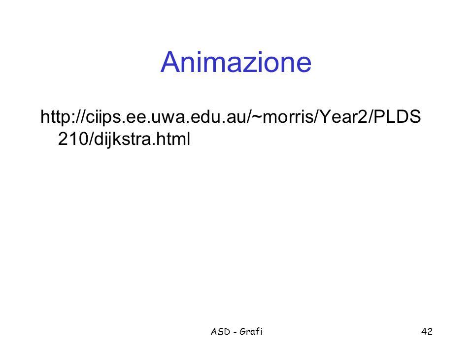 ASD - Grafi42 Animazione http://ciips.ee.uwa.edu.au/~morris/Year2/PLDS 210/dijkstra.html
