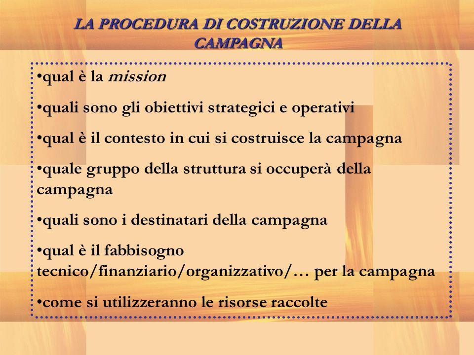 LA PROCEDURA DI COSTRUZIONE DELLA CAMPAGNA qual è la mission quali sono gli obiettivi strategici e operativi qual è il contesto in cui si costruisce l