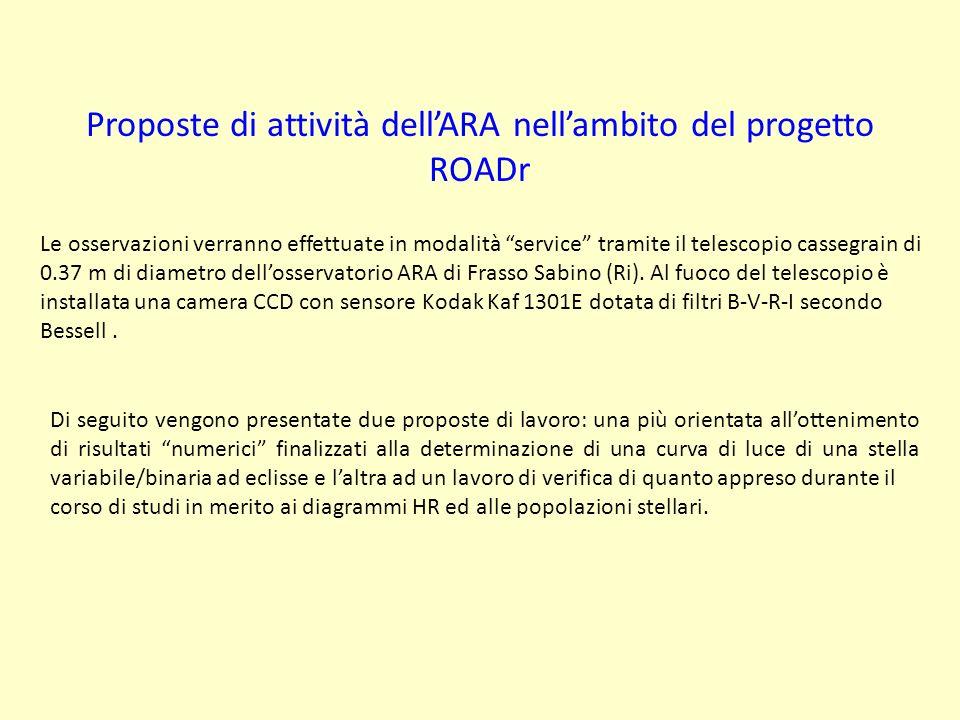 Le osservazioni verranno effettuate in modalità service tramite il telescopio cassegrain di 0.37 m di diametro dellosservatorio ARA di Frasso Sabino (