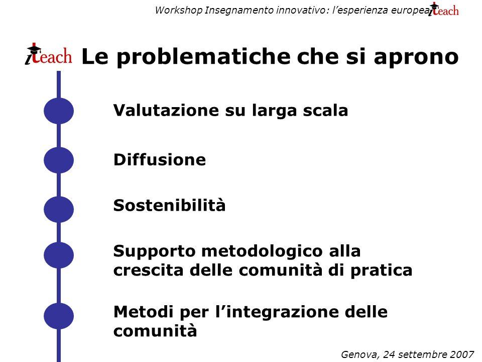 Workshop Insegnamento innovativo: lesperienza europea Genova, 24 settembre 2007 Le problematiche che si aprono Diffusione Valutazione su larga scala Sostenibilità Supporto metodologico alla crescita delle comunità di pratica Metodi per lintegrazione delle comunità