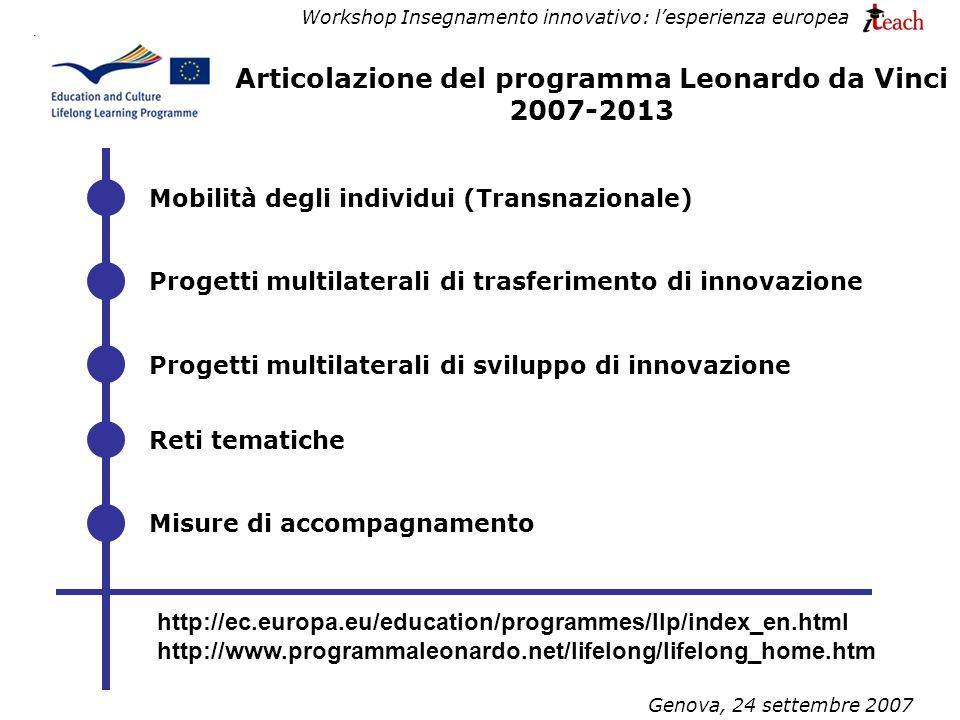 Workshop Insegnamento innovativo: lesperienza europea Genova, 24 settembre 2007 Articolazione del programma Leonardo da Vinci 2007-2013 http://ec.europa.eu/education/programmes/llp/index_en.html http://www.programmaleonardo.net/lifelong/lifelong_home.htm Mobilità degli individui (Transnazionale) Progetti multilaterali di trasferimento di innovazione Reti tematiche Misure di accompagnamento Progetti multilaterali di sviluppo di innovazione