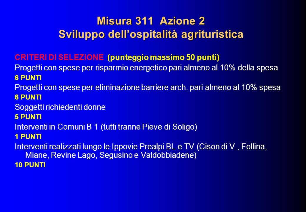 Misura 311 Azione 2 Sviluppo dellospitalità agrituristica CRITERI DI SELEZIONE (punteggio massimo 50 punti) Progetti con spese per risparmio energetic