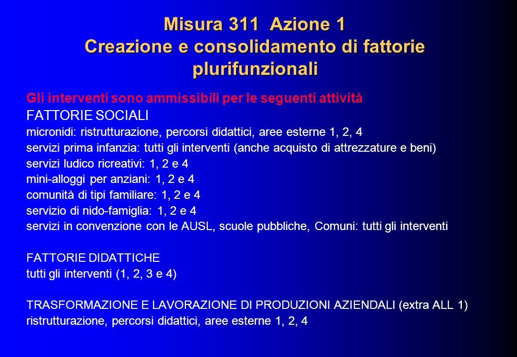 Misura 311 Azione 1 Creazione e consolidamento di fattorie plurifunzionali Gli interventi sono ammissibili per le seguenti attività FATTORIE SOCIALI m